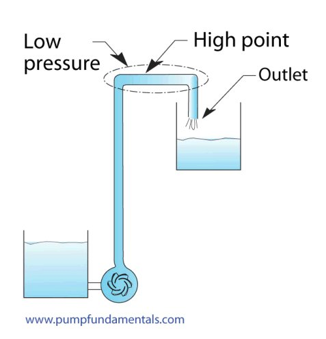 Centrifugal pump system tips, do's and dont's