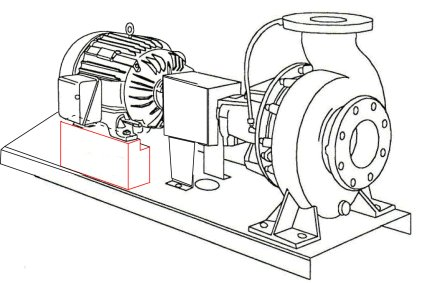 Pump glossary on hydraulic head