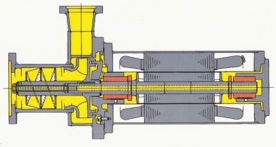 teikoku_inducer visual pump glossary teikoku pump wiring diagram at edmiracle.co
