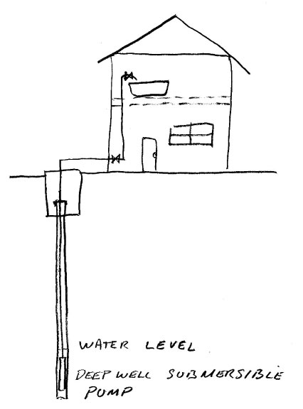 jet pump  deep well jet pump installation diagram