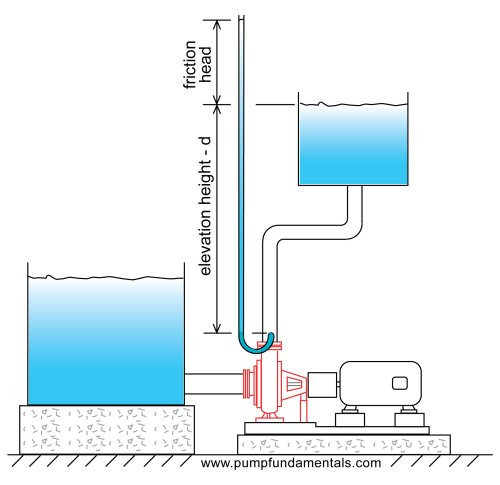 impeller system diagram  impeller  free engine image for